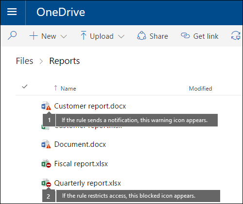Data Protection Feature in OneDrive